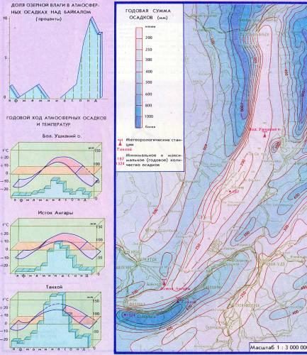 прогноз клева толстолобика в окрестностях барнаула